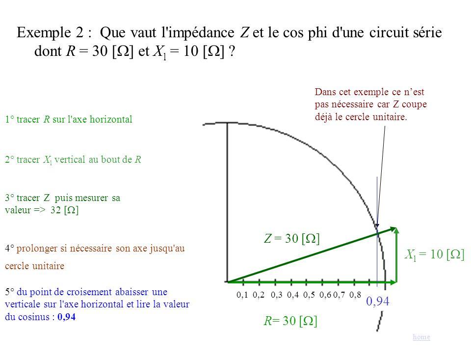 Exemple 2 : Que vaut l impédance Z et le cos phi d une circuit série dont R = 30 [W] et Xl = 10 [W]